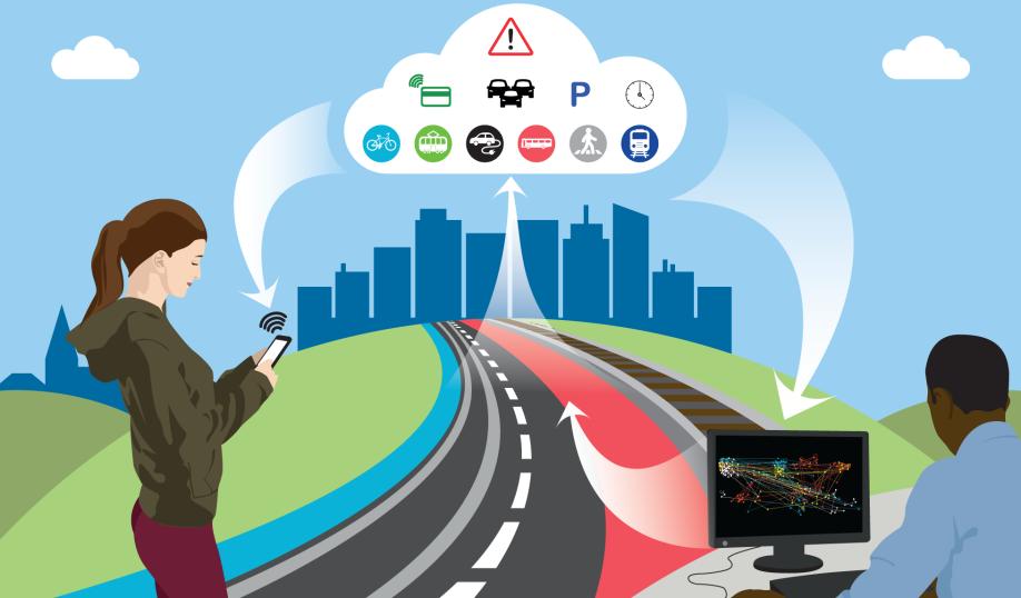 Landor MaaS   Exploring Mobility as a Service in the UK